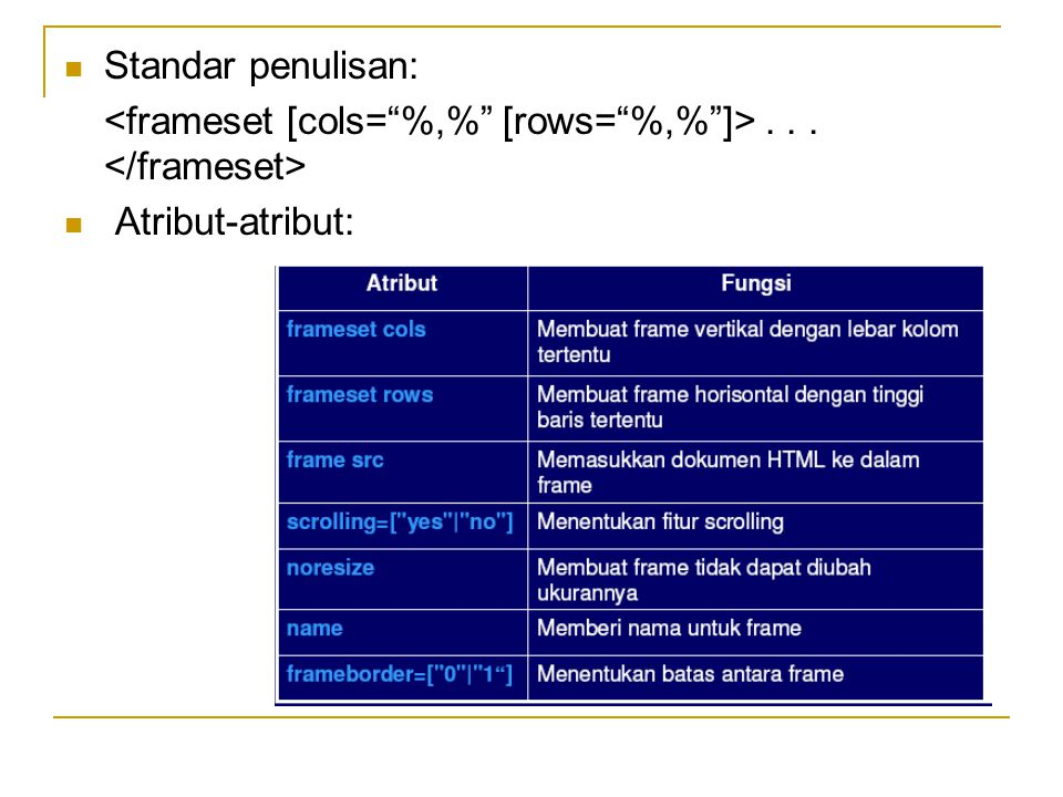 Standar penulisan: <frameset [cols= %,% [rows= %,% ]> . . . </frameset> Atribut-atribut: